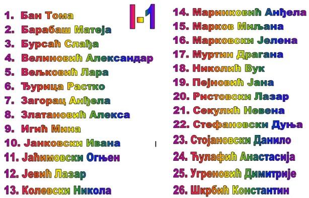 I-1 ukrasni spisak