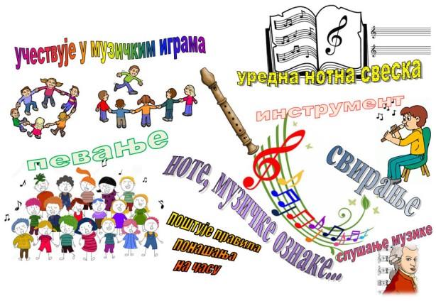 muzičko-ocenjivanje
