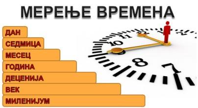 merenje__vremena