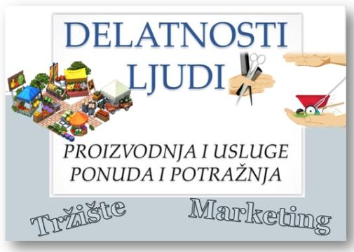 Ponuda_potraznja_trziste_marketing