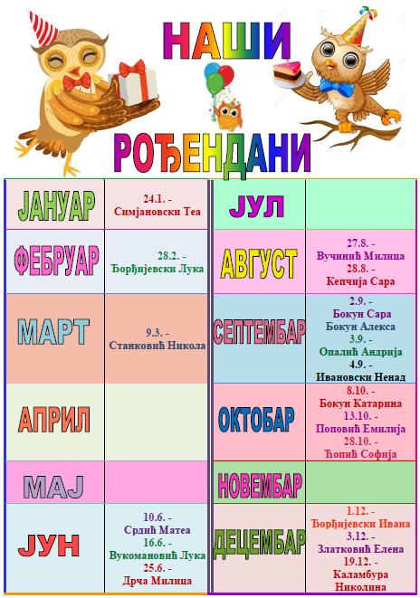 nasi_rodjendani